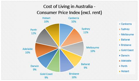 average house rent in usa average rent in usa best free home design idea