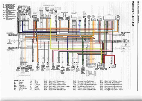 suzuki bandit 1200 wiring diagram yamaha mt 1300 sr rally 2015 wiring diagrams