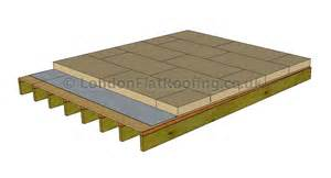 Flat Roof Construction Warm Roof Explained Flat Roofing