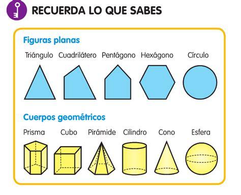 imagenes geometricas y sus nombres cuerpos de figuras geometricas con nombres imagui