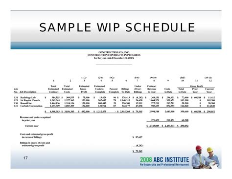 Understanding Construction Financial Statements Wip Schedule Template