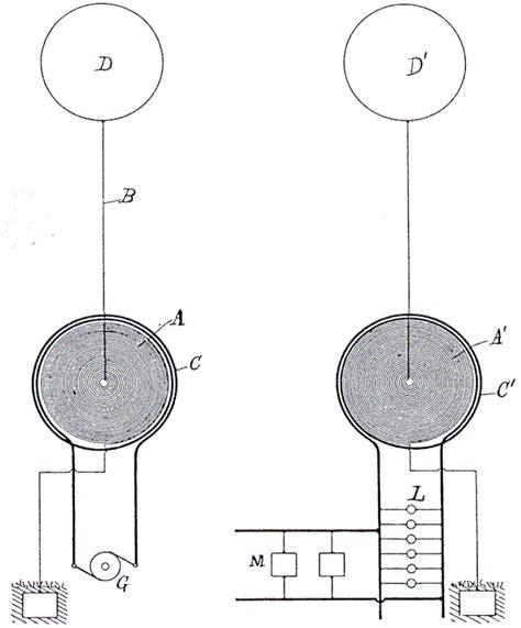 Tesla Coil Receiver Re Tesla Coil Rf Transmitter