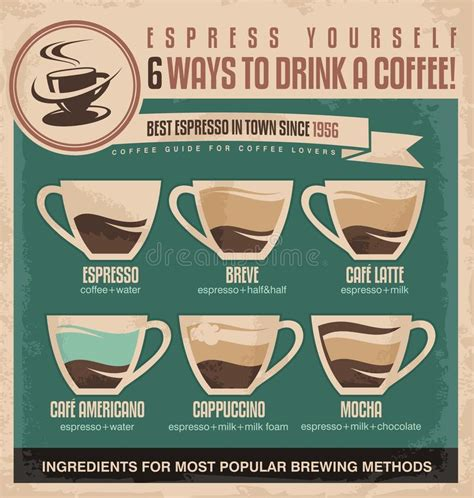 design guidelines en francais vintage espresso ingredients guide coffee poster design