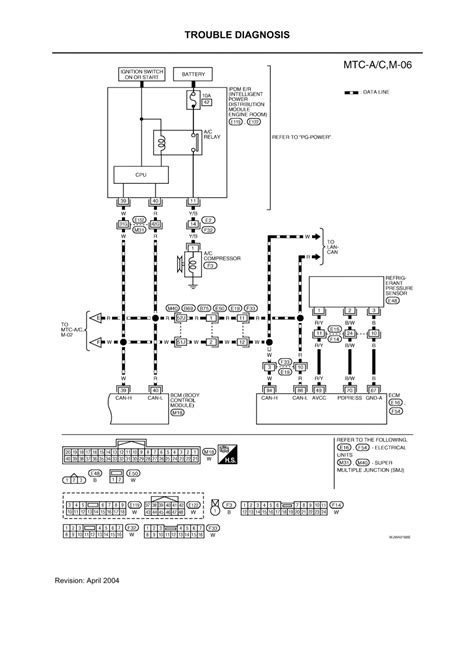 nissan urvan aircon wiring diagram wiring diagram manual