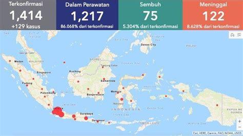 negara terbanyak korban virus corona indonesia rendah