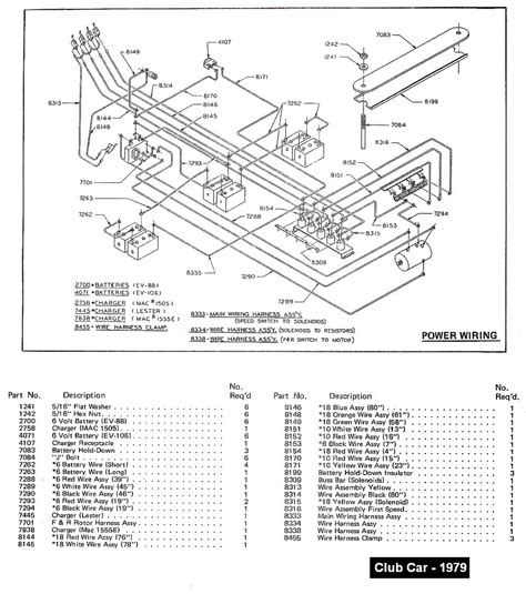 golf cart wiring diagram club car 1979 club car schematic