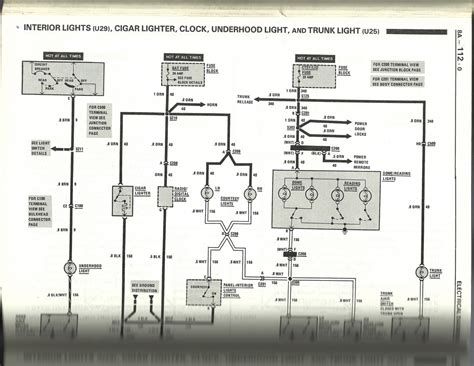 fiero wiring diagram fiero wiring diagram efcaviation