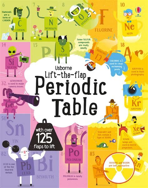 periodic table science book write a review for lift the flap periodic table at