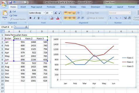 Membuat Grafik Menarik Di Excel | cara membuat grafik di excel