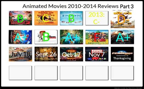 7 Best Animated Of 2010 by Animated 2010 2014 Reviews Part 3 By 1nickhotelfan