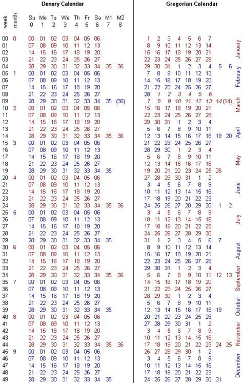 Define Calendar Year Denary System Of Measurement Calendar Wiki Fandom