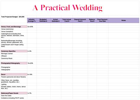 Wedding Logistics Checklist by How To Create A For You Wedding Budget Apw