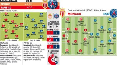Calendrier Ligue 1 Psg Calendrier Ligue 1