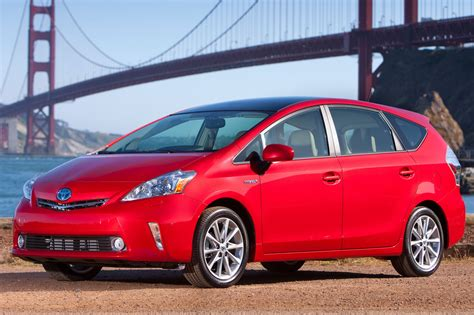 Toyota Prius Service Schedule Maintenance Schedule For 2014 Toyota Prius V Openbay