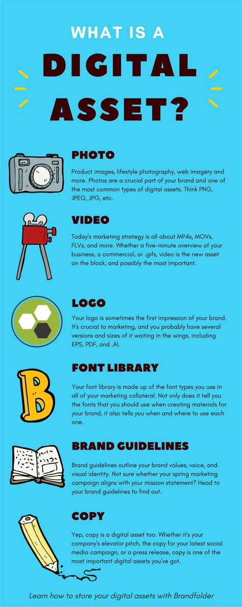 digital assets what is a digital asset brandfolder has the infographic