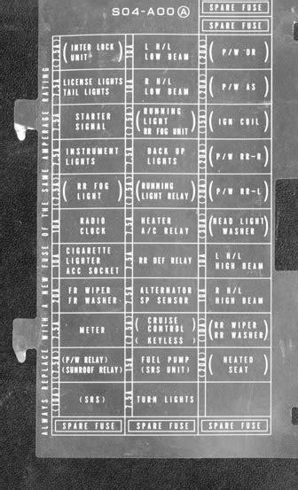 2000 Civic Si Fuse Box Diagram | Fuse Box And Wiring Diagram