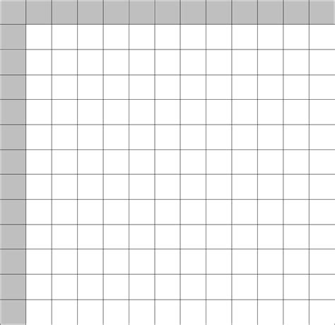 blank printable multiplication charts blank multiplication chart in word and pdf formats