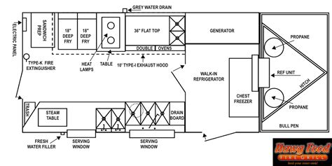 food truck floor plan hawg food fire grill