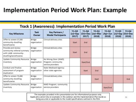 implementation plan templates implementation plan exle