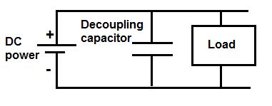 best type of capacitor for decoupling what is a decoupling capacitor