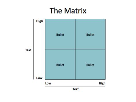 cost benefit matrix template 10 powerpoint templates that will make your easier