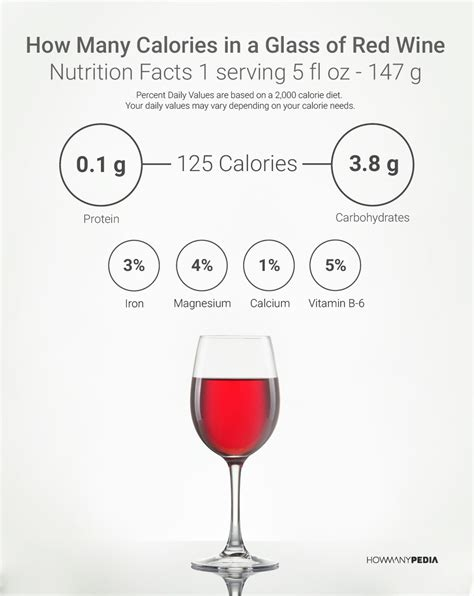 how many calories in a glass of red wine howmanypedia