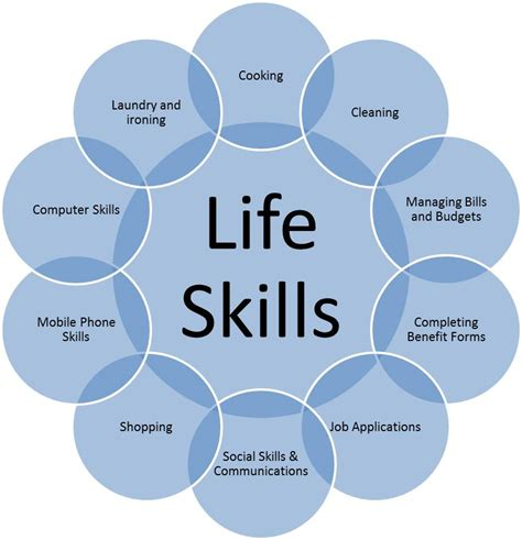 develop amazing social skills and connect with the ultimate guide to approach interact connect with anyone anywhere books your individual journey headway aylesbury
