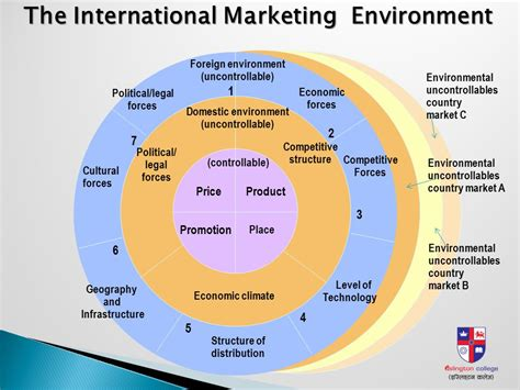 Global Marketing 7ed 1 international marketing ppt
