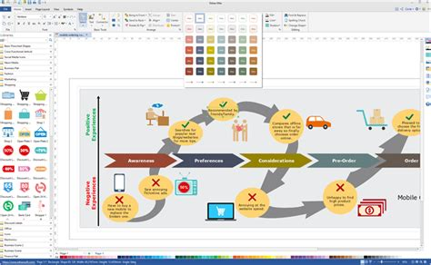 Customer Journey Map Templates How To Create Customer Journey Map Visio Template