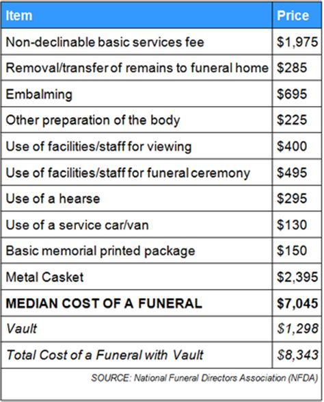 getburialcoverage com burial coverage plans get information on final expense insurance plans