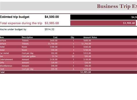 business trip expenses sheet my excel templates