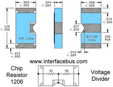 smd resistor meaning smd resistor meaning 28 images resistor colour code and resistor tolerances explained