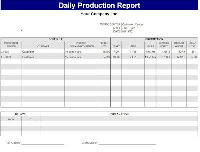 bakery production schedule template daily production report template sle