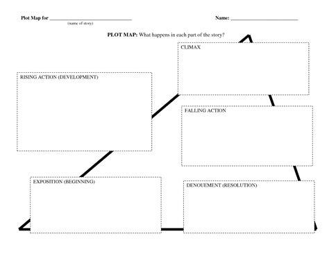 story plot diagram plot chart car interior design
