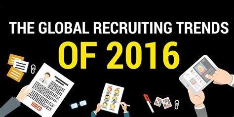 Ceo Magazine Mba Rankings 2016 by The Key Global Recruitment Trends Worldwide For 2016