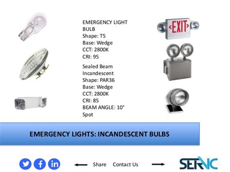 Difference Between Led And Incandescent Light Bulb What S The Difference Between A Incandescent And Led Light Bulb And