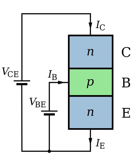 npn transistor circuit diagram file npn bjt structure circuit svg