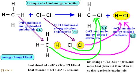 Bond Energy Calculations Worksheet Gcse
