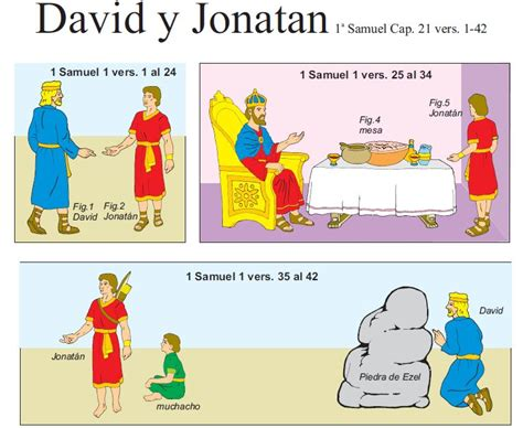 clases para escuela dominical para imprimir lecciones para imprimir escuela dominical apexwallpapers com