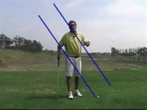 Golf Swing Plane Drill The 15 Minute Swing golf one plane backswing funnycat tv
