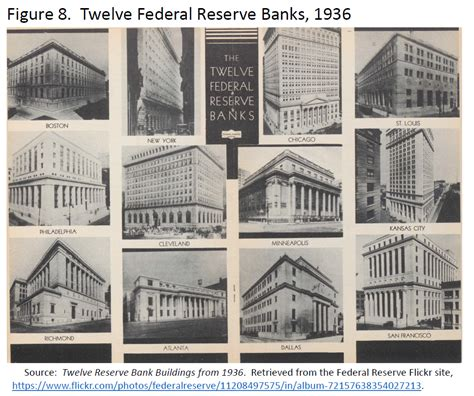 history of the federal reserve bank america s central bank the history and structure of the