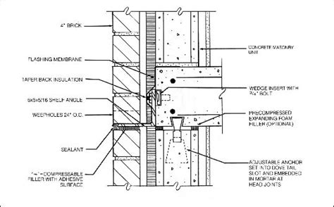Brick Wall Section by Brick Wall Section Detail Detail Drawings Shelves Bricks And Results