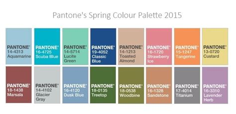 color trends 2015 pantone names marsala color of 2015
