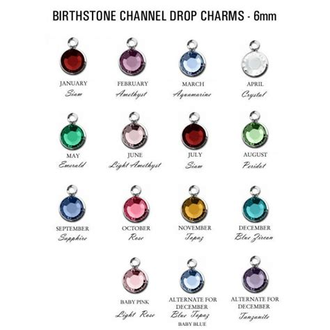 what is march birthstone color birthstone colors for march www imgkid the image