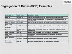 segregation of duties in sap isaca pune presentation on
