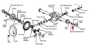 2002 Jeep Grand Differential 2002 Jeep Grand Rear Differential Schematic 2002