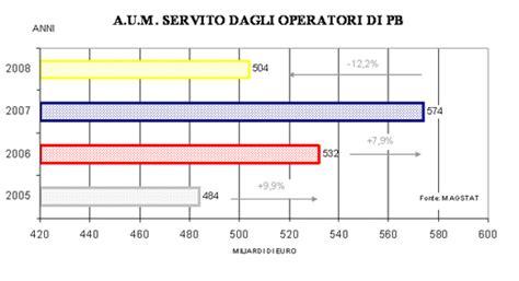 banche straniere in italia banking il mercato servito il sole 24 ore