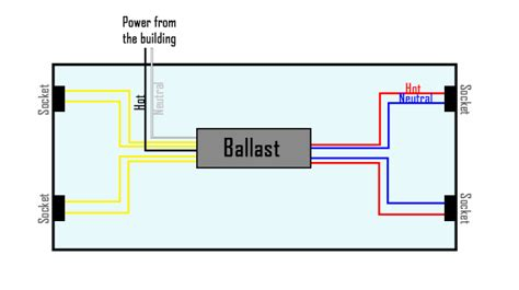 t8 ballast wiring diagram ballast to new ballast