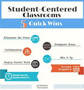 Resume Quick Learner by 5 Quick Wins For A Student Centered Classroom By