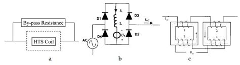 type of diode and application types of diodes and their application image search results